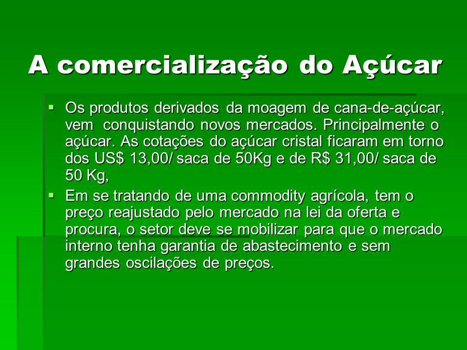 A comercialização do Açúcar Os produtos derivados da moagem de cana-de-açúcar, vem conquistando novos mercados.