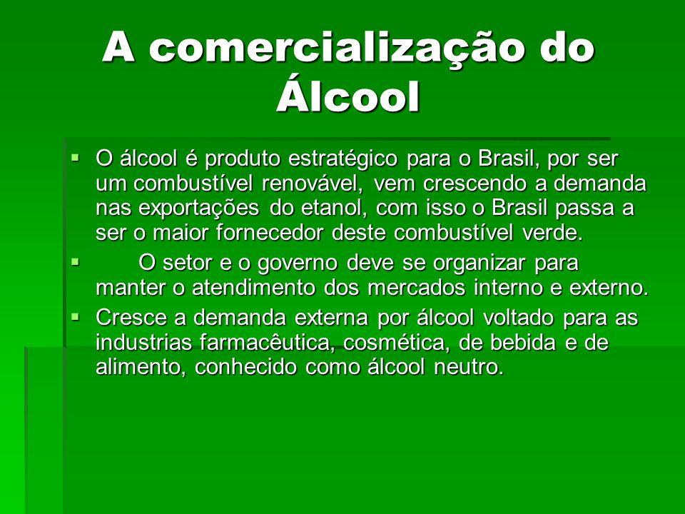 A comercialização do Álcool O álcool é produto estratégico para o Brasil, por ser um combustível renovável, vem crescendo a demanda nas exportações do etanol, com isso o Brasil passa a ser o maior fornecedor deste combustível verde.