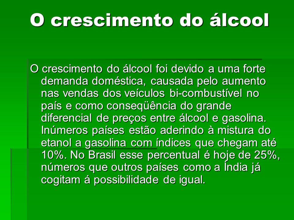 O crescimento do álcool O crescimento do álcool foi devido a uma forte demanda doméstica, causada pelo aumento nas vendas dos veículos bi-combustível no país e como conseqüência do grande diferencial de preços entre álcool e gasolina.