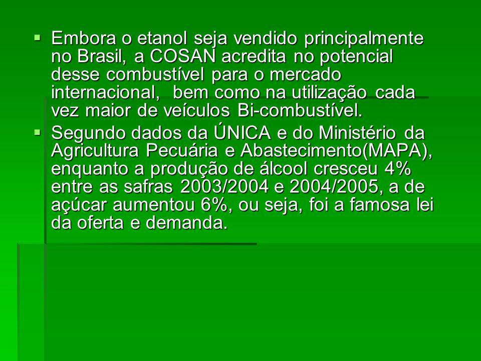 Embora o etanol seja vendido principalmente no Brasil, a COSAN acredita no potencial desse combustível para o mercado internacional, bem como na utilização cada vez maior de veículos Bi-combustível.