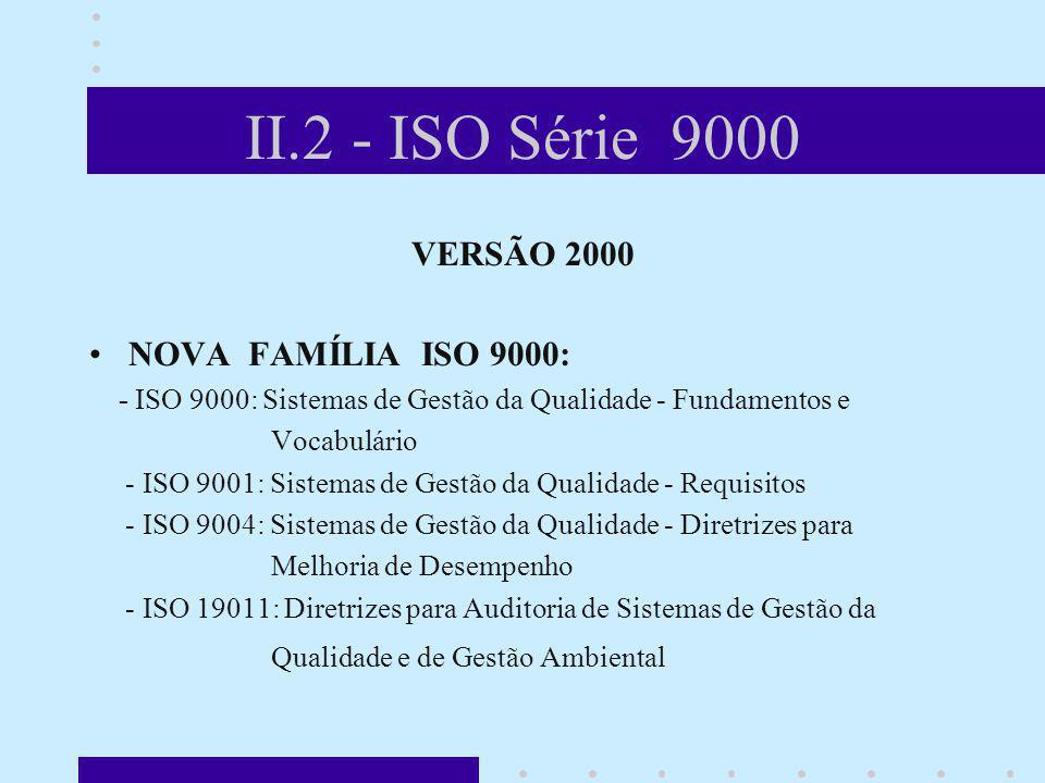 II.2 - ISO Série 9000 VERSÃO 2000 NOVA FAMÍLIA ISO 9000: - ISO 9000: Sistemas de Gestão da Qualidade - Fundamentos e Vocabulário - ISO 9001: Sistemas