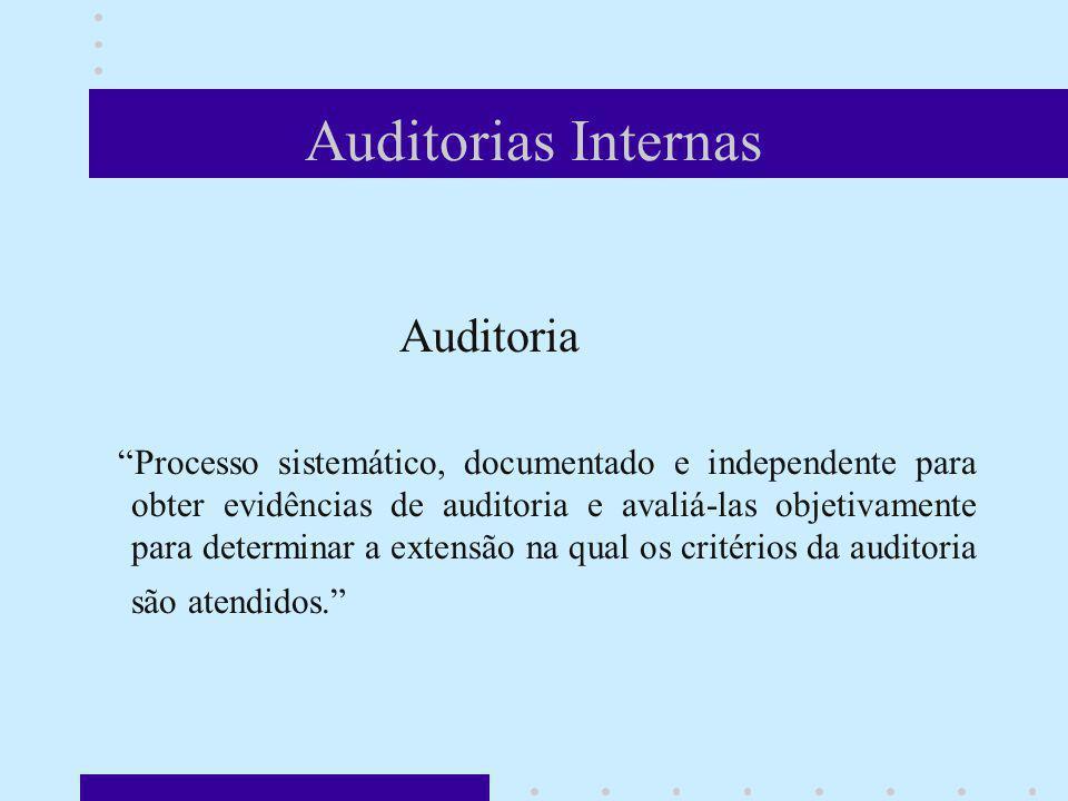 Auditorias Internas Auditoria Processo sistemático, documentado e independente para obter evidências de auditoria e avaliá-las objetivamente para dete