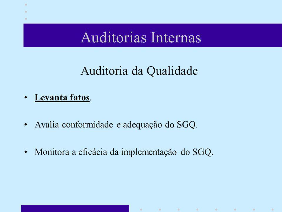 Auditorias Internas Auditoria da Qualidade Levanta fatos. Avalia conformidade e adequação do SGQ. Monitora a eficácia da implementação do SGQ.
