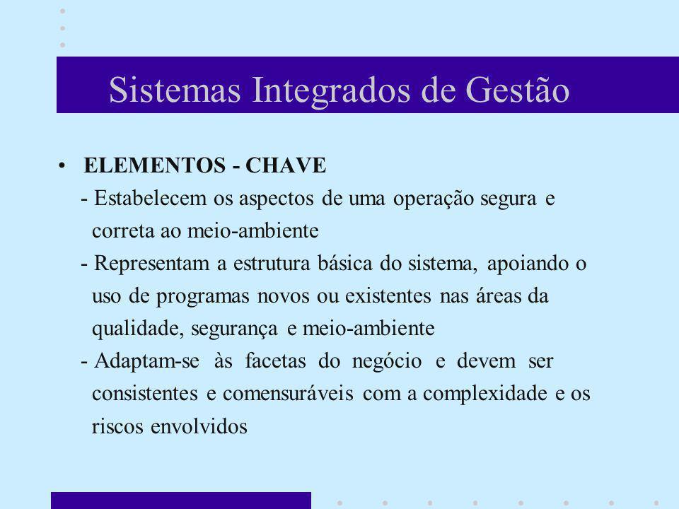 Sistemas Integrados de Gestão ELEMENTOS - CHAVE - Estabelecem os aspectos de uma operação segura e correta ao meio-ambiente - Representam a estrutura
