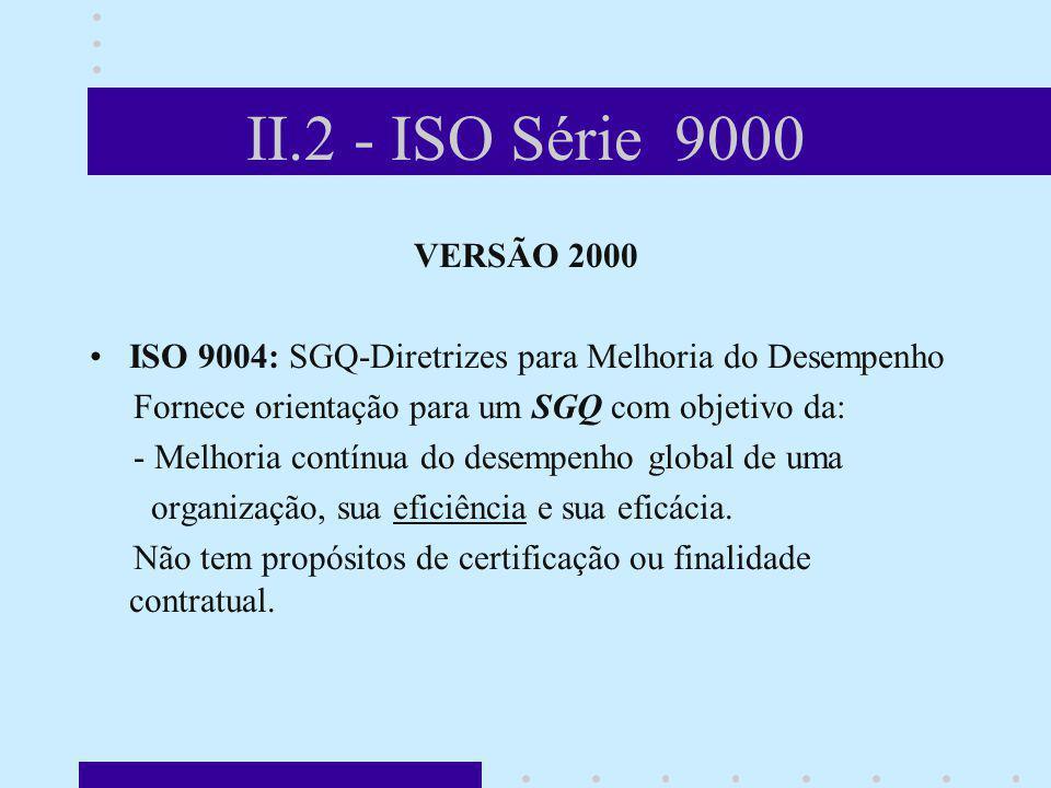 II.2 - ISO Série 9000 VERSÃO 2000 ISO 9004: SGQ-Diretrizes para Melhoria do Desempenho Fornece orientação para um SGQ com objetivo da: - Melhoria cont