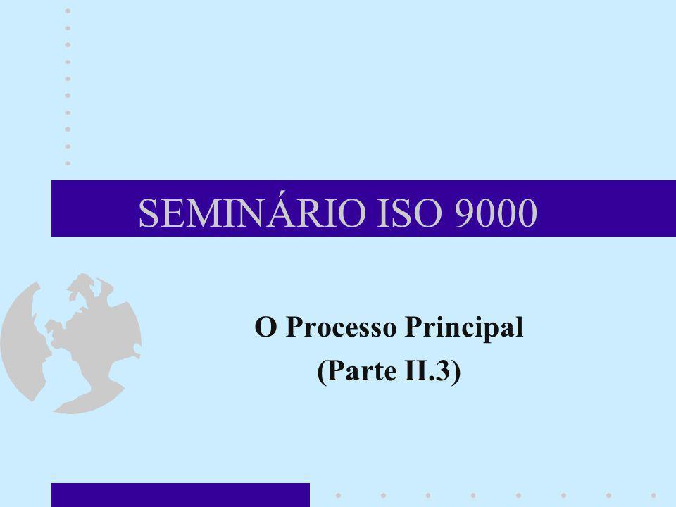 SEMINÁRIO ISO 9000 O Processo Principal (Parte II.3)