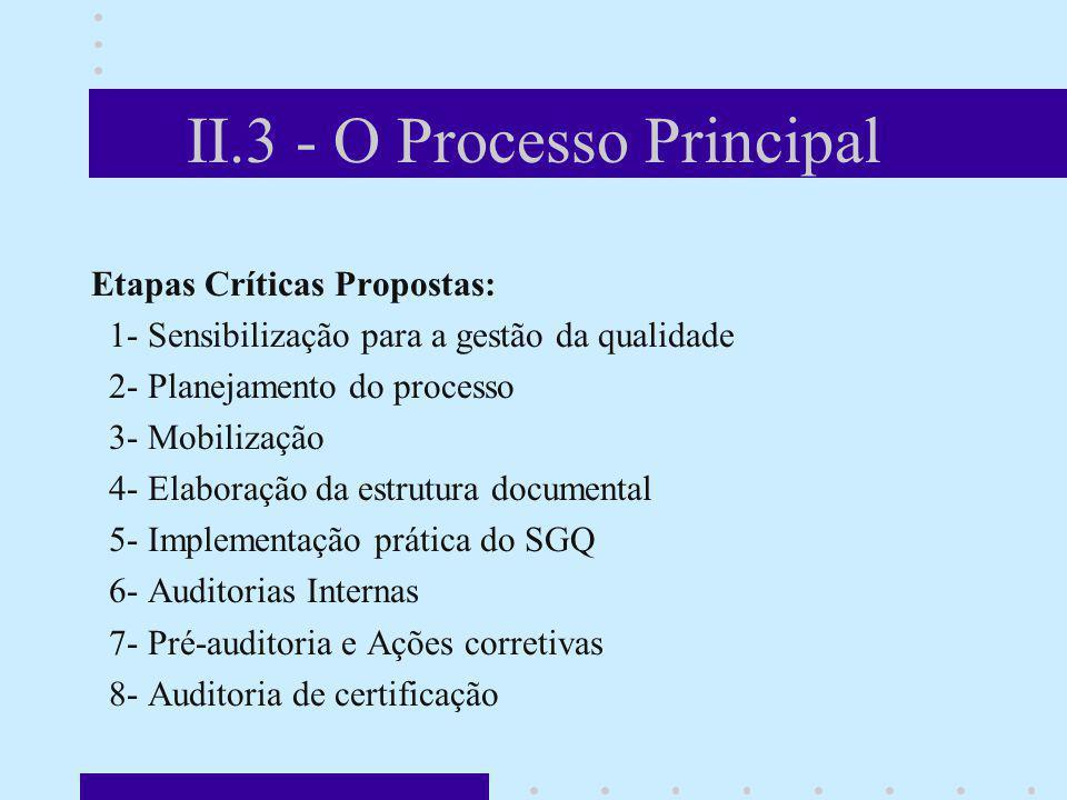 II.3 - O Processo Principal Etapas Críticas Propostas: 1- Sensibilização para a gestão da qualidade 2- Planejamento do processo 3- Mobilização 4- Elab