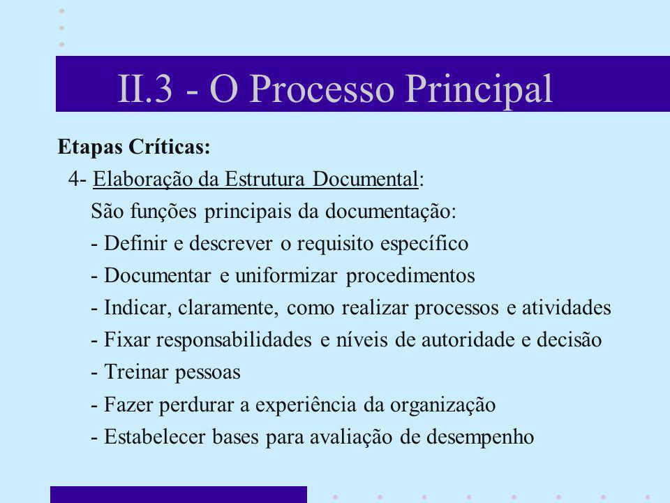 II.3 - O Processo Principal Etapas Críticas: 4- Elaboração da Estrutura Documental: São funções principais da documentação: - Definir e descrever o re