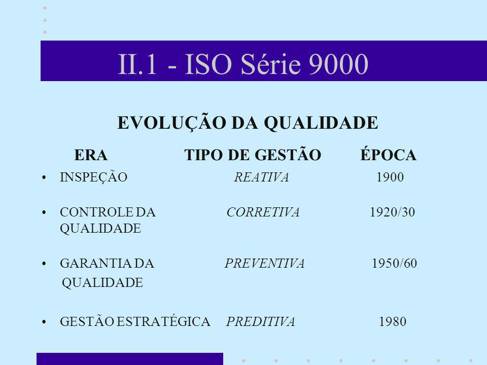 II.1 - ISO Série 9000 EVOLUÇÃO DA QUALIDADE ERA TIPO DE GESTÃO ÉPOCA INSPEÇÃO REATIVA 1900 CONTROLE DA CORRETIVA 1920/30 QUALIDADE GARANTIA DA PREVENT