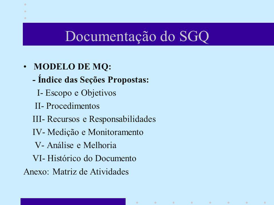 Documentação do SGQ MODELO DE MQ: - Índice das Seções Propostas: I- Escopo e Objetivos II- Procedimentos III- Recursos e Responsabilidades IV- Medição