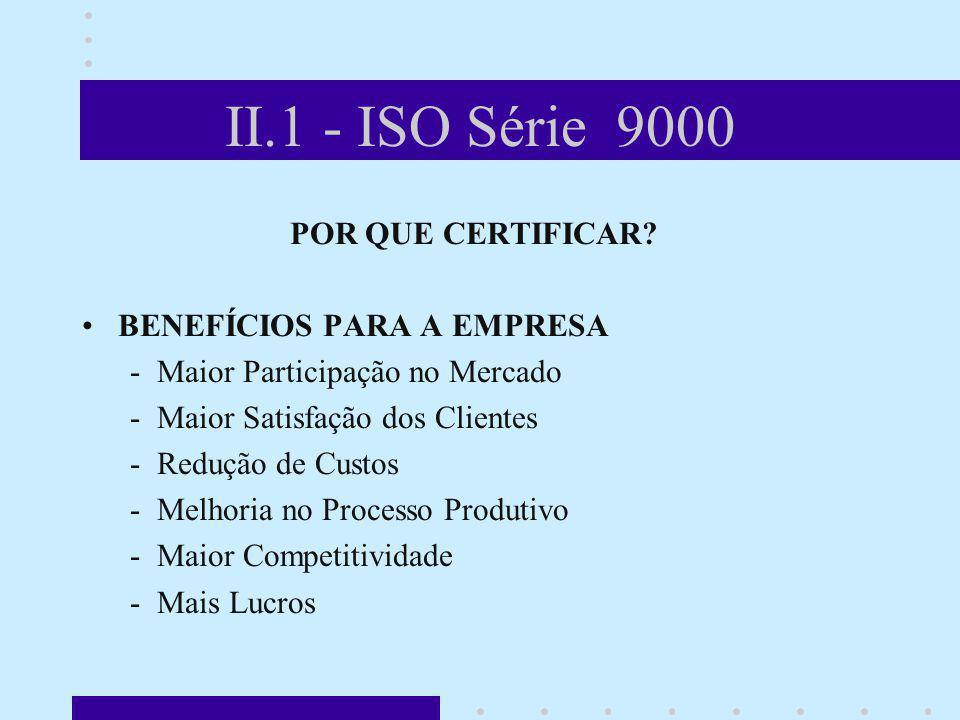 II.1 - ISO Série 9000 POR QUE CERTIFICAR? BENEFÍCIOS PARA A EMPRESA - Maior Participação no Mercado - Maior Satisfação dos Clientes - Redução de Custo