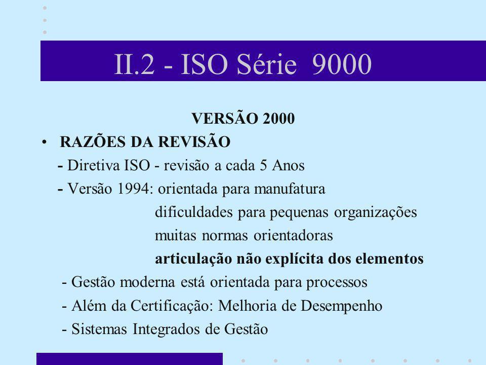 II.2 - ISO Série 9000 VERSÃO 2000 RAZÕES DA REVISÃO - Diretiva ISO - revisão a cada 5 Anos - Versão 1994: orientada para manufatura dificuldades para