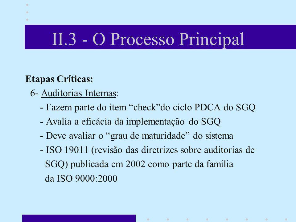 II.3 - O Processo Principal Etapas Críticas: 6- Auditorias Internas: - Fazem parte do item checkdo ciclo PDCA do SGQ - Avalia a eficácia da implementa