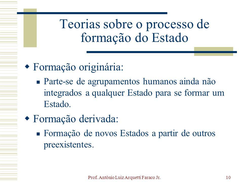 Prof. Antônio Luiz Arquetti Faraco Jr.10 Teorias sobre o processo de formação do Estado Formação originária: Parte-se de agrupamentos humanos ainda nã