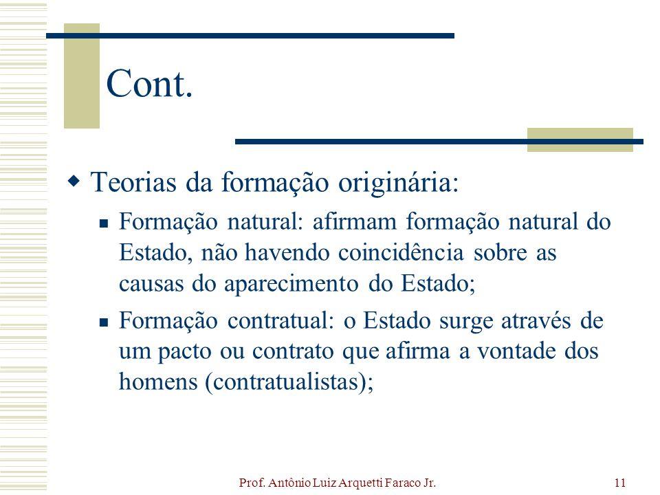 Prof. Antônio Luiz Arquetti Faraco Jr.11 Cont. Teorias da formação originária: Formação natural: afirmam formação natural do Estado, não havendo coinc