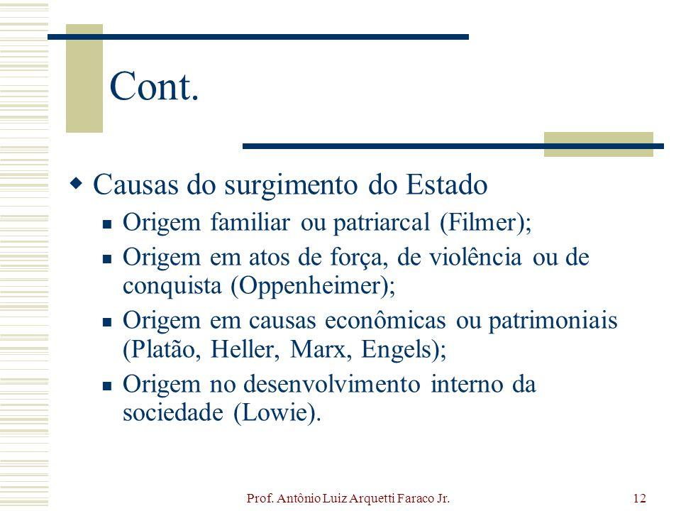Prof. Antônio Luiz Arquetti Faraco Jr.12 Cont. Causas do surgimento do Estado Origem familiar ou patriarcal (Filmer); Origem em atos de força, de viol
