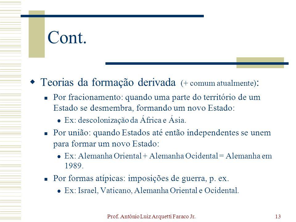 Prof. Antônio Luiz Arquetti Faraco Jr.13 Cont. Teorias da formação derivada (+ comum atualmente) : Por fracionamento: quando uma parte do território d