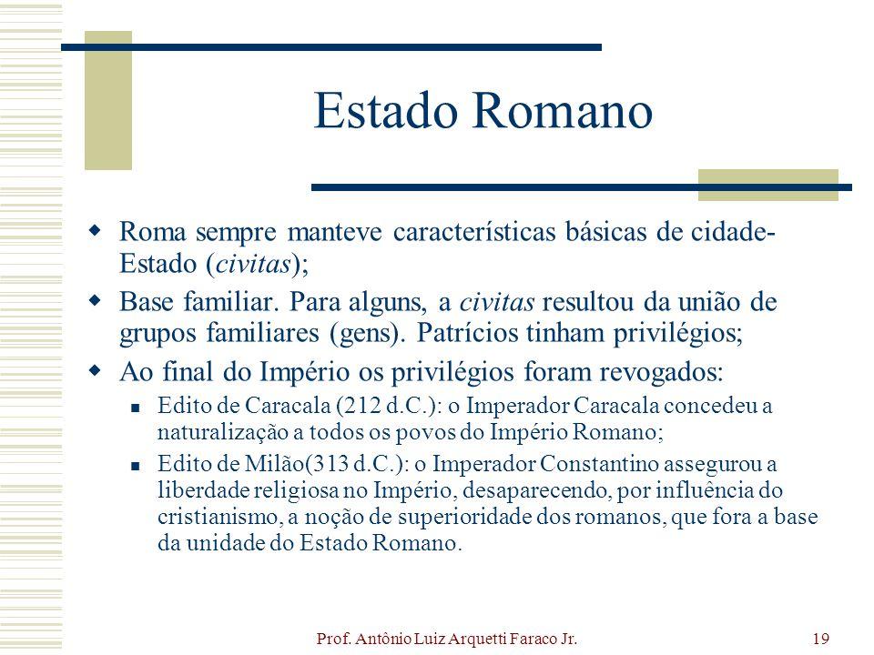Prof. Antônio Luiz Arquetti Faraco Jr.19 Estado Romano Roma sempre manteve características básicas de cidade- Estado (civitas); Base familiar. Para al