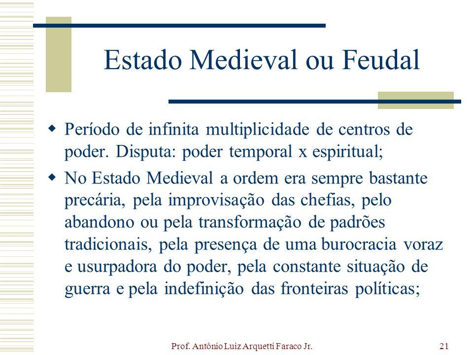 Prof. Antônio Luiz Arquetti Faraco Jr.21 Estado Medieval ou Feudal Período de infinita multiplicidade de centros de poder. Disputa: poder temporal x e