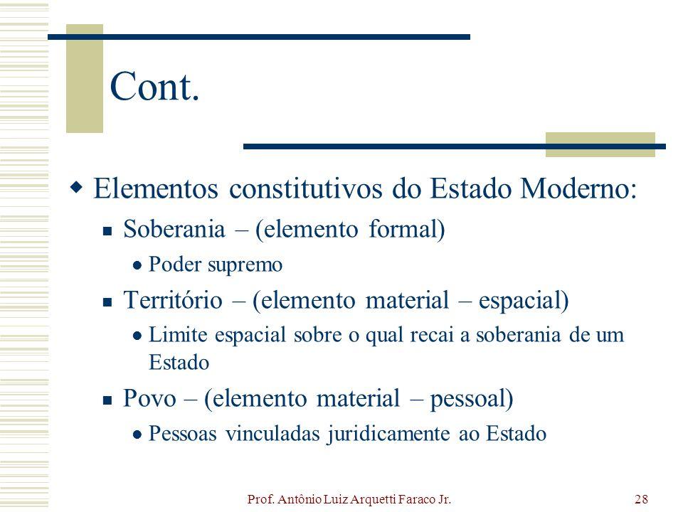 Prof. Antônio Luiz Arquetti Faraco Jr.28 Cont. Elementos constitutivos do Estado Moderno: Soberania – (elemento formal) Poder supremo Território – (el