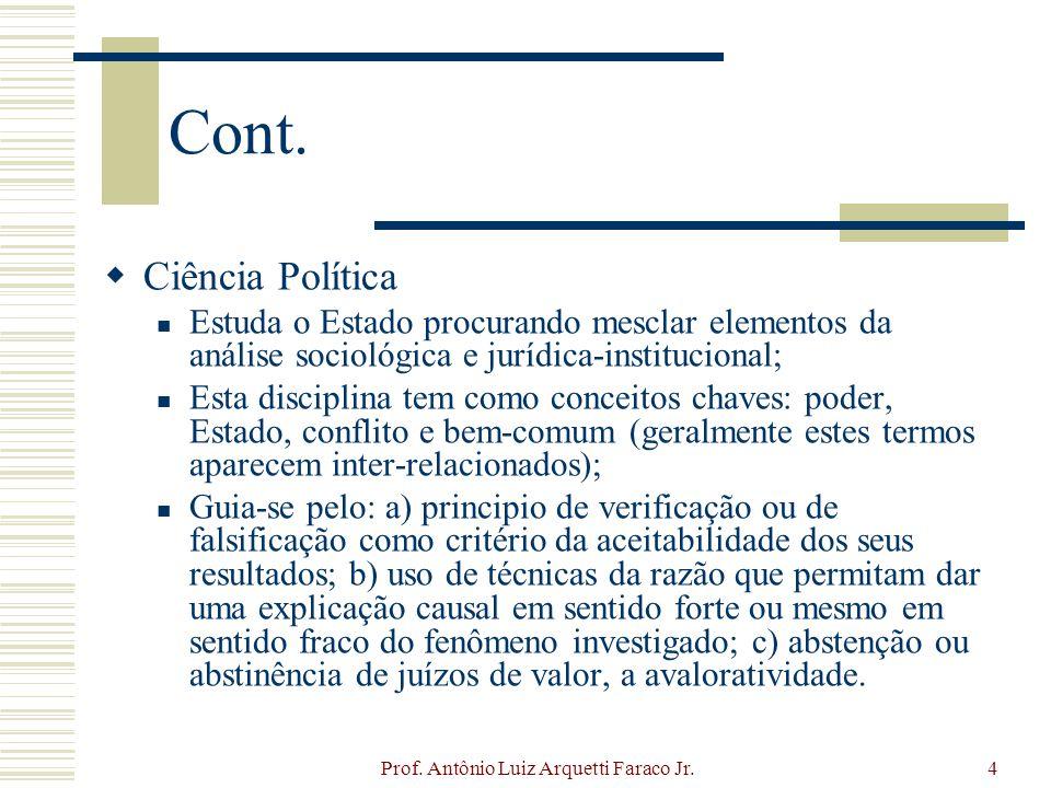 Prof. Antônio Luiz Arquetti Faraco Jr.4 Cont. Ciência Política Estuda o Estado procurando mesclar elementos da análise sociológica e jurídica-instituc