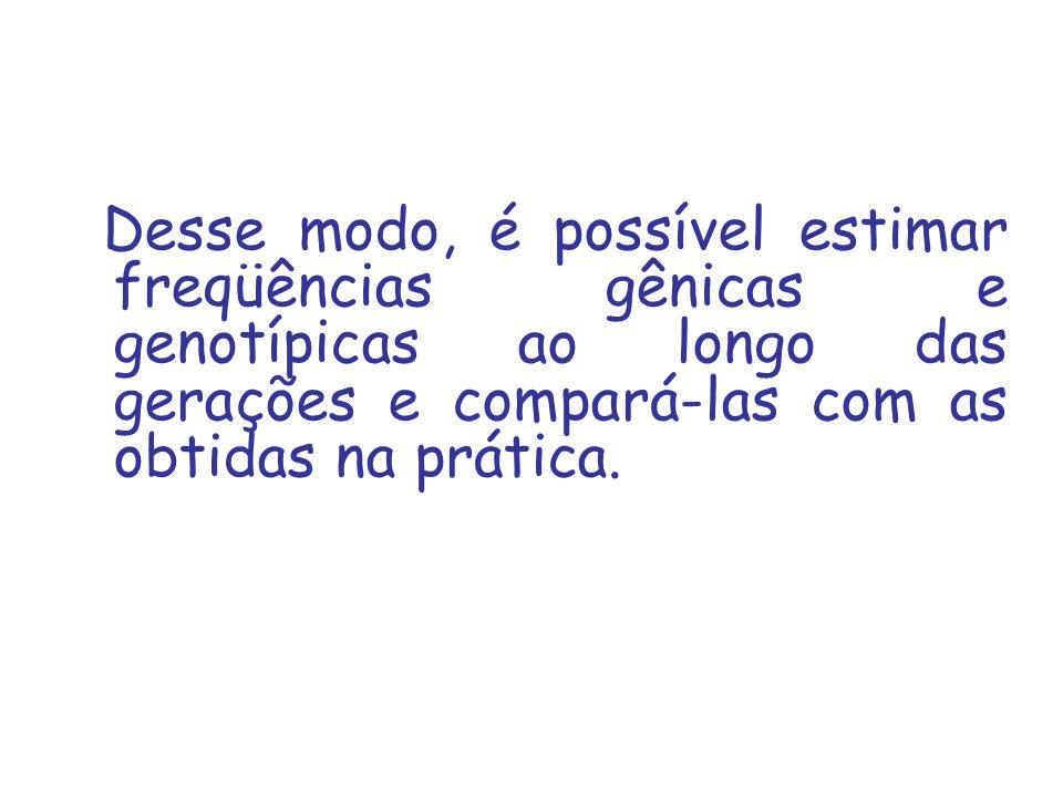 Desse modo, é possível estimar freqüências gênicas e genotípicas ao longo das gerações e compará-las com as obtidas na prática.