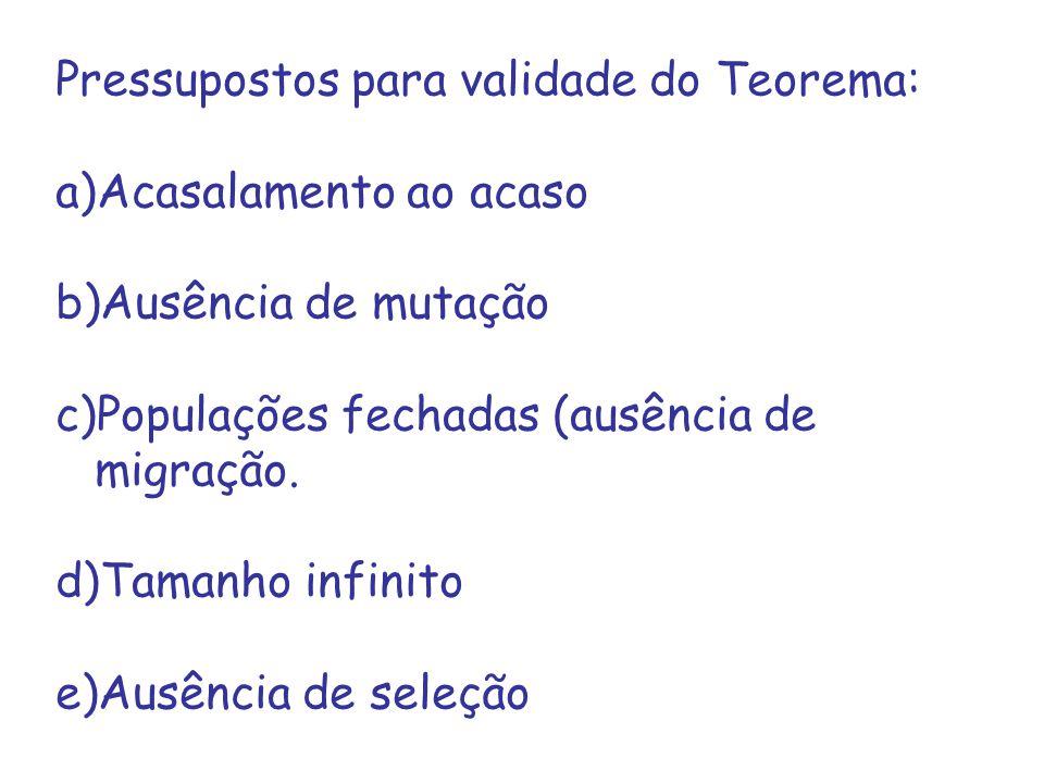 Pressupostos para validade do Teorema: a)Acasalamento ao acaso b)Ausência de mutação c)Populações fechadas (ausência de migração. d)Tamanho infinito e