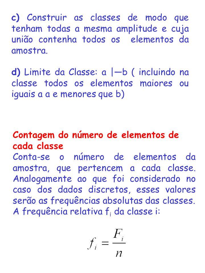 c) Construir as classes de modo que tenham todas a mesma amplitude e cuja união contenha todos os elementos da amostra. d) Limite da Classe: a |b ( in