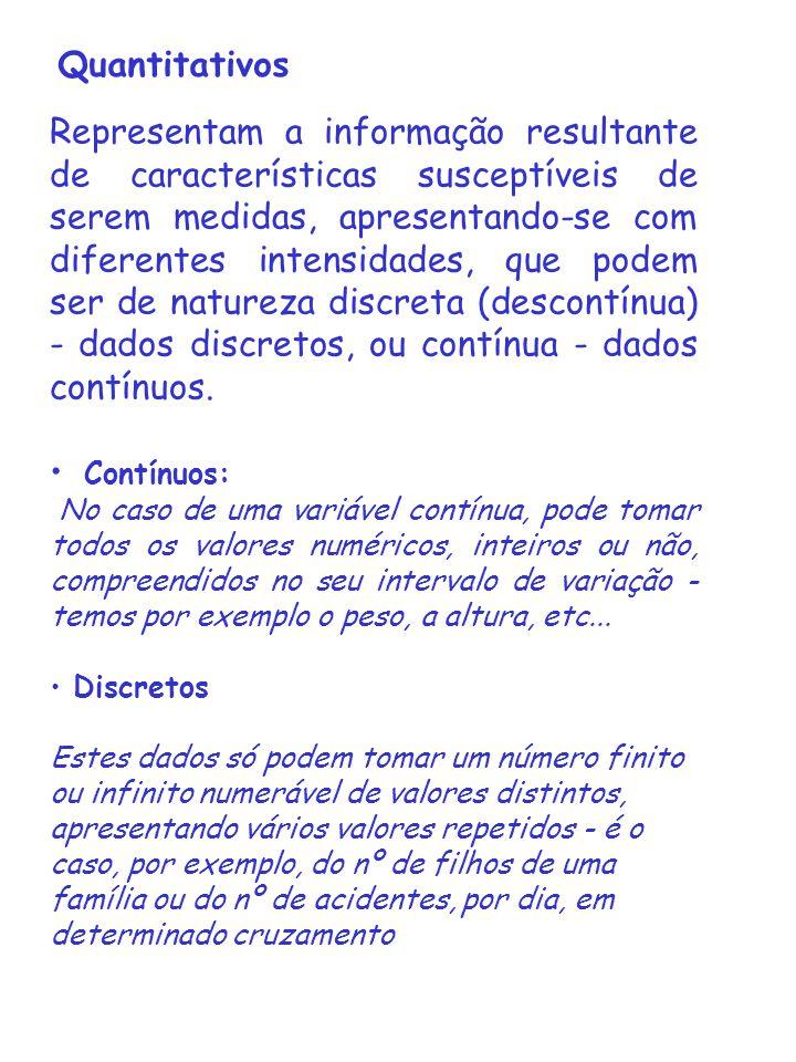 Quantitativos Representam a informação resultante de características susceptíveis de serem medidas, apresentando-se com diferentes intensidades, que p