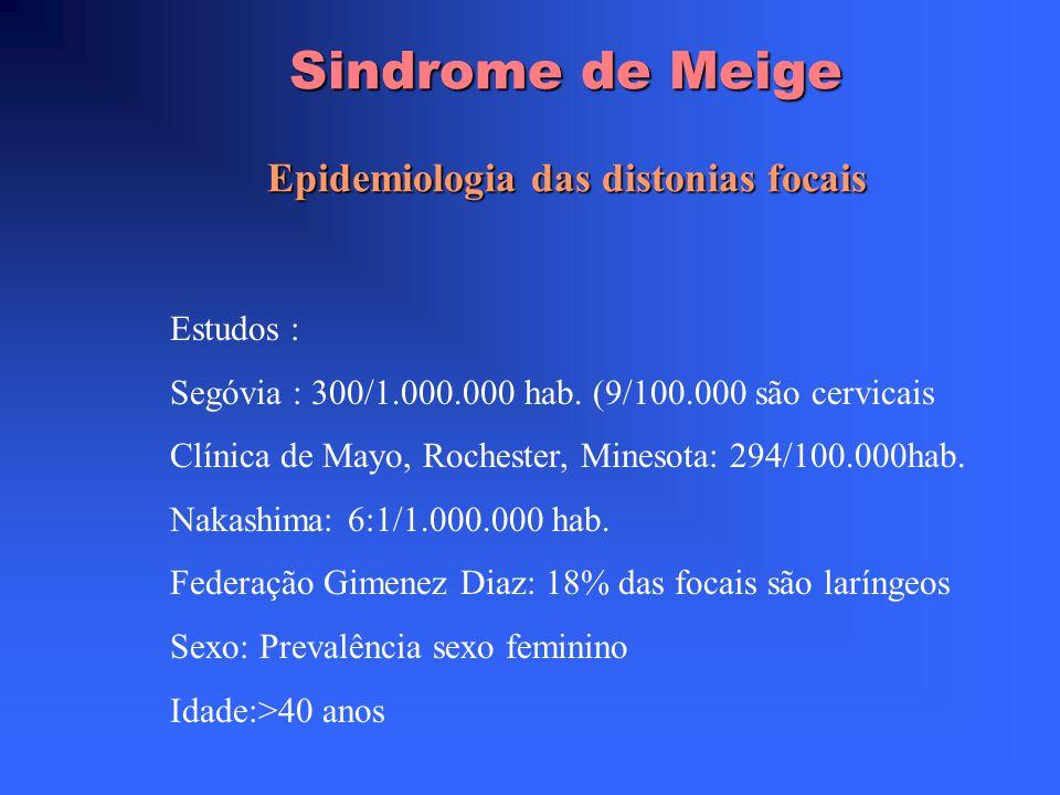 Sindrome de Meige Epidemiologia das distonias focais Estudos : Segóvia : 300/1.000.000 hab.