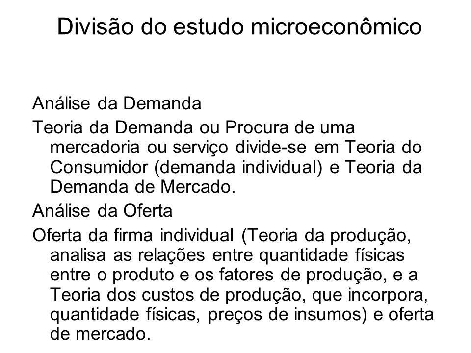 Divisão do estudo microeconômico Análise da Demanda Teoria da Demanda ou Procura de uma mercadoria ou serviço divide-se em Teoria do Consumidor (deman