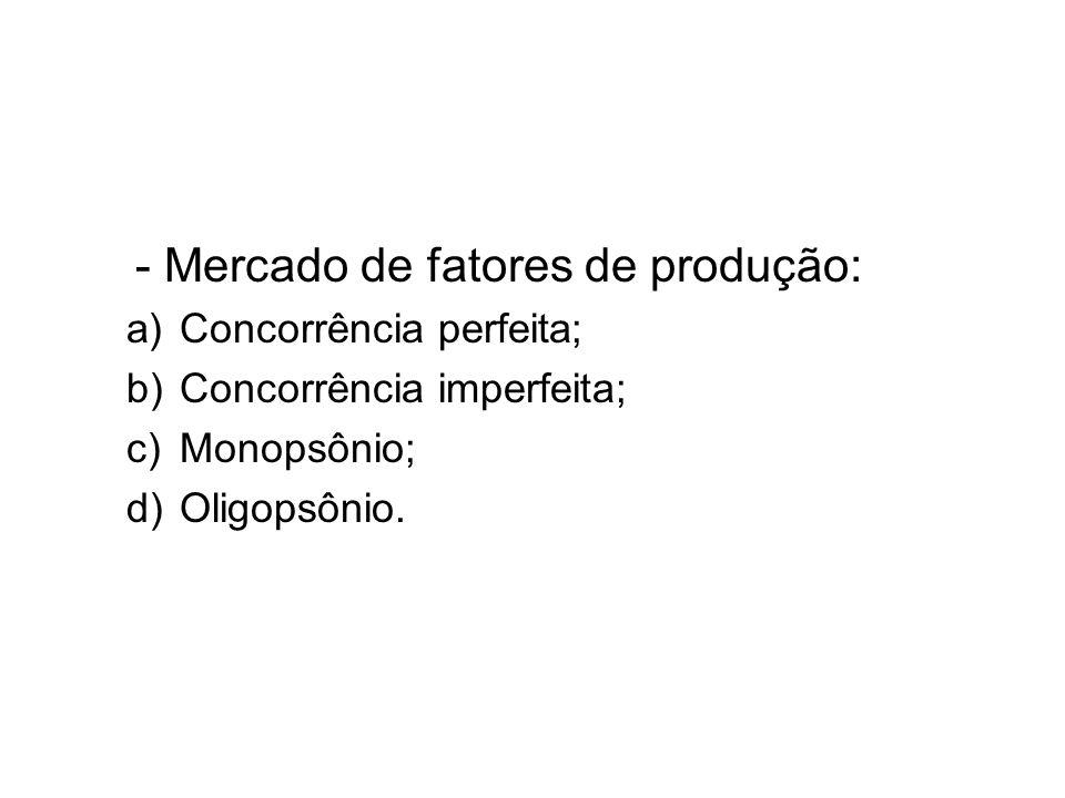 - Mercado de fatores de produção: a)Concorrência perfeita; b)Concorrência imperfeita; c)Monopsônio; d)Oligopsônio.