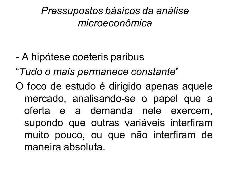 Pressupostos básicos da análise microeconômica - A hipótese coeteris paribus Tudo o mais permanece constante O foco de estudo é dirigido apenas aquele