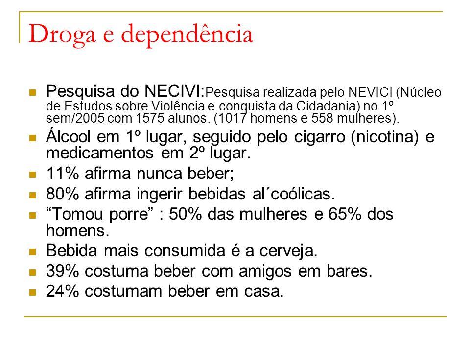 Droga e dependência Pesquisa do NECIVI: Pesquisa realizada pelo NEVICI (Núcleo de Estudos sobre Violência e conquista da Cidadania) no 1º sem/2005 com 1575 alunos.