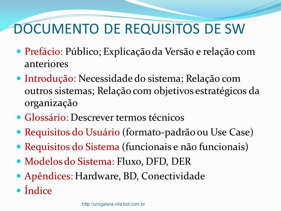 DOCUMENTO DE REQUISITOS DE SW Prefácio: Público; Explicação da Versão e relação com anteriores Introdução: Necessidade do sistema; Relação com outros