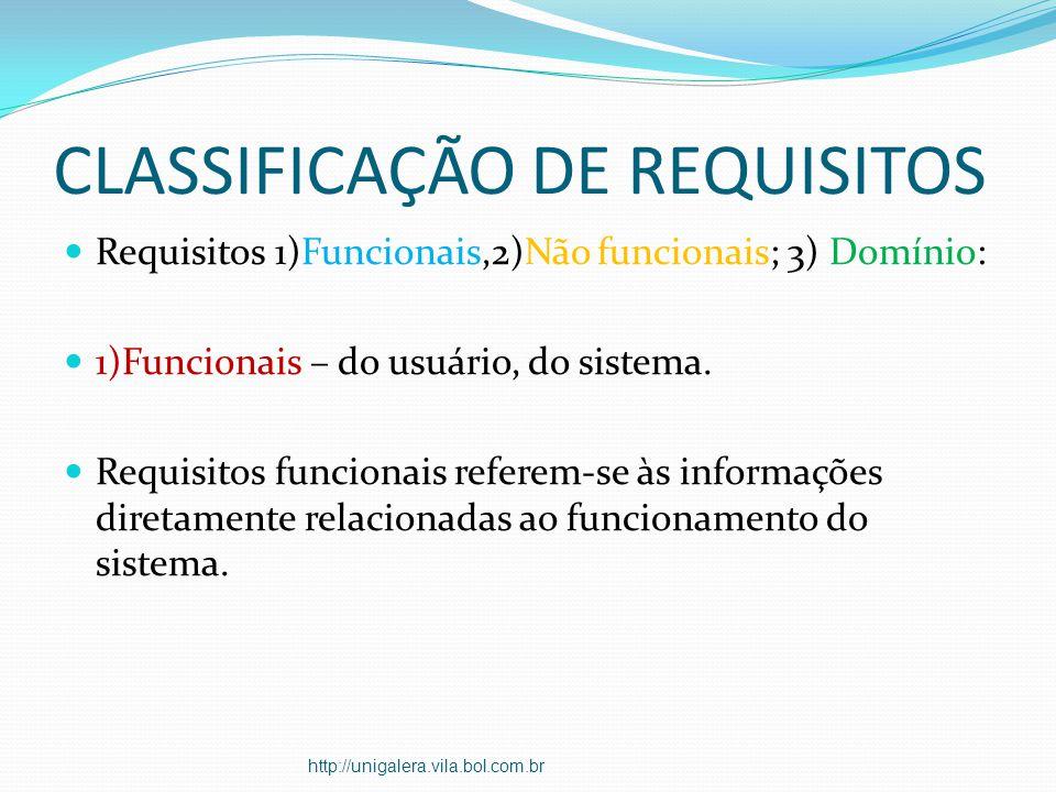 CLASSIFICAÇÃO DE REQUISITOS Requisitos 1)Funcionais,2)Não funcionais; 3) Domínio: 1)Funcionais – do usuário, do sistema. Requisitos funcionais referem