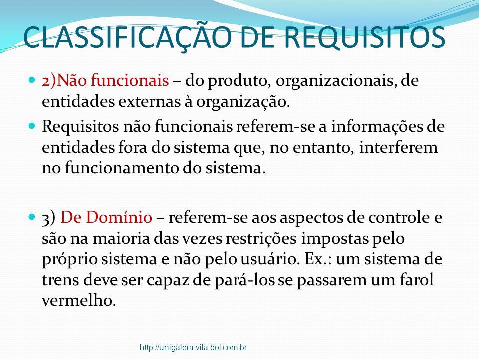 CLASSIFICAÇÃO DE REQUISITOS 2)Não funcionais – do produto, organizacionais, de entidades externas à organização. Requisitos não funcionais referem-se