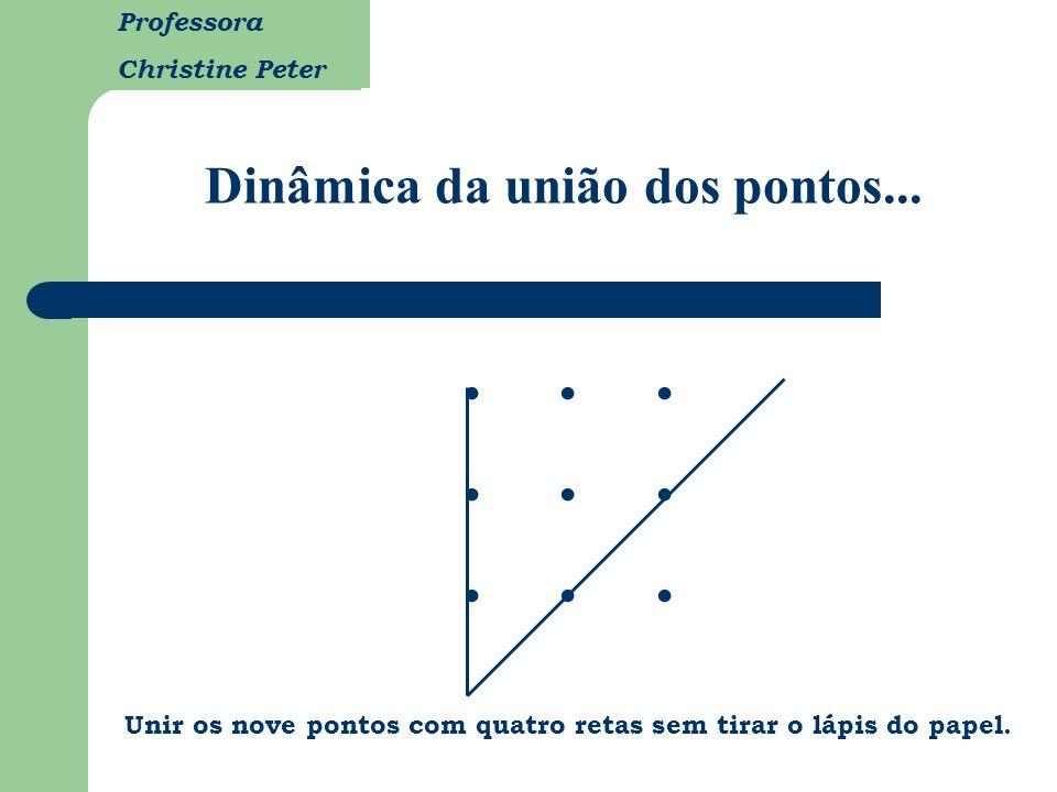 Professora Christine Peter Dinâmica da união dos pontos...... Unir os nove pontos com quatro retas sem tirar o lápis do papel.