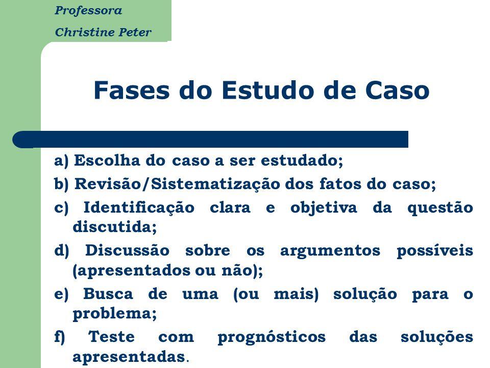Professora Christine Peter Fases do Estudo de Caso a) Escolha do caso a ser estudado; b) Revisão/Sistematização dos fatos do caso; c) Identificação cl