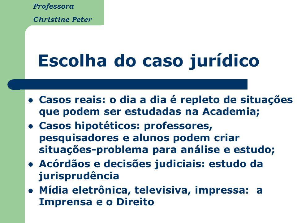 Professora Christine Peter Escolha do caso jurídico Casos reais: o dia a dia é repleto de situações que podem ser estudadas na Academia; Casos hipotét