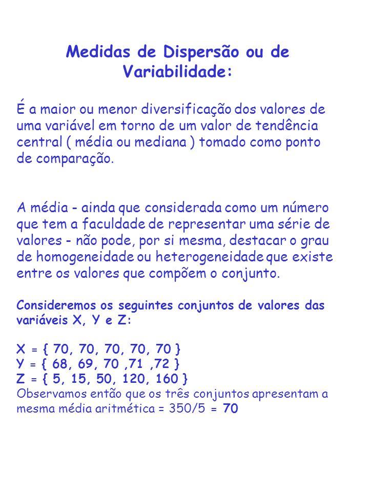 Medidas de Dispersão ou de Variabilidade: É a maior ou menor diversificação dos valores de uma variável em torno de um valor de tendência central ( mé
