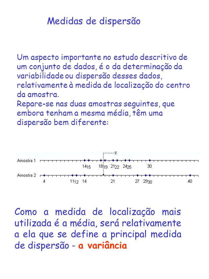 Medidas de dispersão Um aspecto importante no estudo descritivo de um conjunto de dados, é o da determinação da variabilidade ou dispersão desses dado
