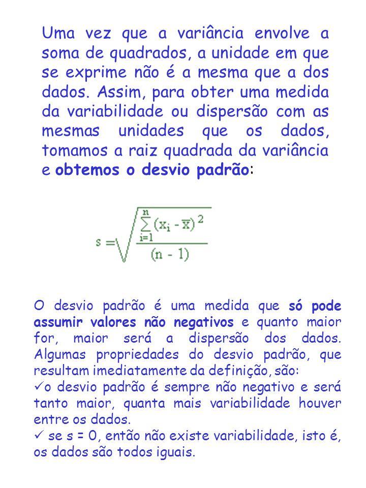 Uma vez que a variância envolve a soma de quadrados, a unidade em que se exprime não é a mesma que a dos dados. Assim, para obter uma medida da variab