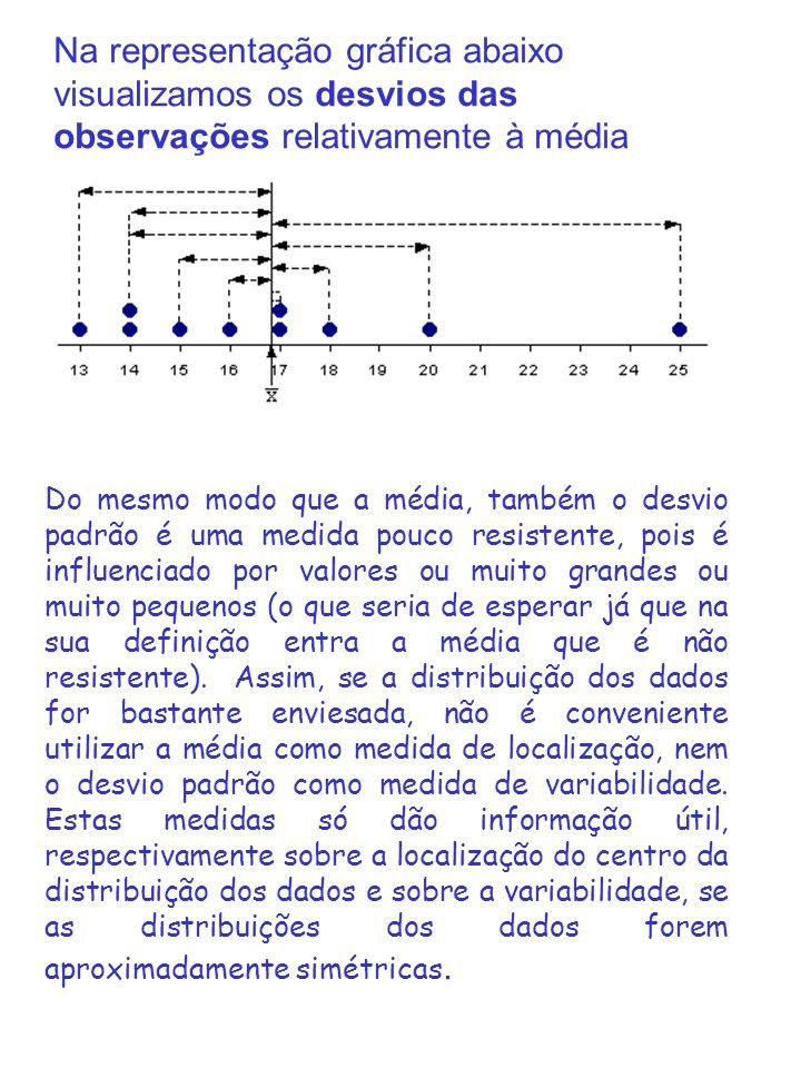 Na representação gráfica abaixo visualizamos os desvios das observações relativamente à média Do mesmo modo que a média, também o desvio padrão é uma