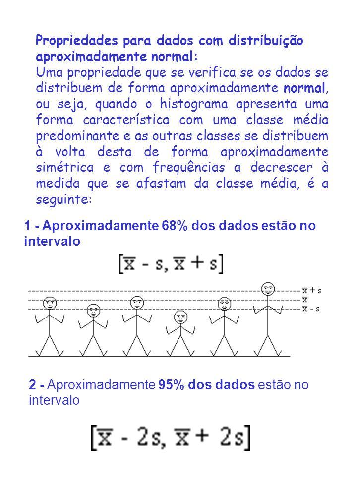 Propriedades para dados com distribuição aproximadamente normal: Uma propriedade que se verifica se os dados se distribuem de forma aproximadamente no
