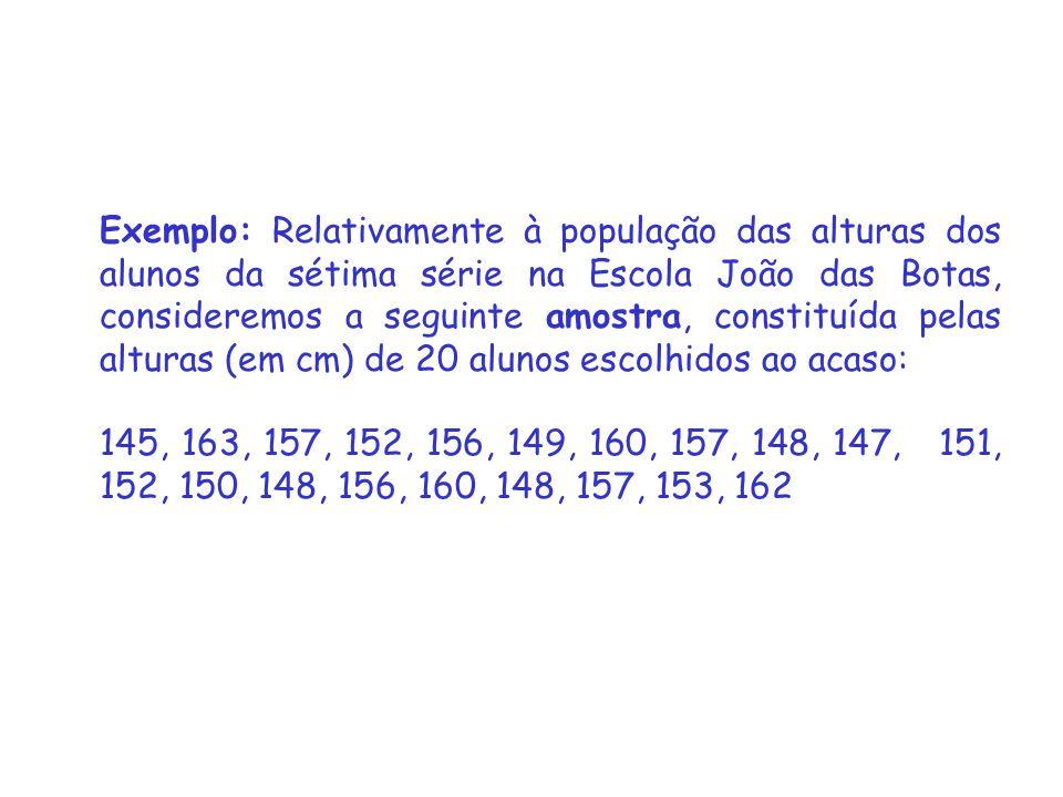 Exemplo: Relativamente à população das alturas dos alunos da sétima série na Escola João das Botas, consideremos a seguinte amostra, constituída pelas alturas (em cm) de 20 alunos escolhidos ao acaso: 145, 163, 157, 152, 156, 149, 160, 157, 148, 147, 151, 152, 150, 148, 156, 160, 148, 157, 153, 162