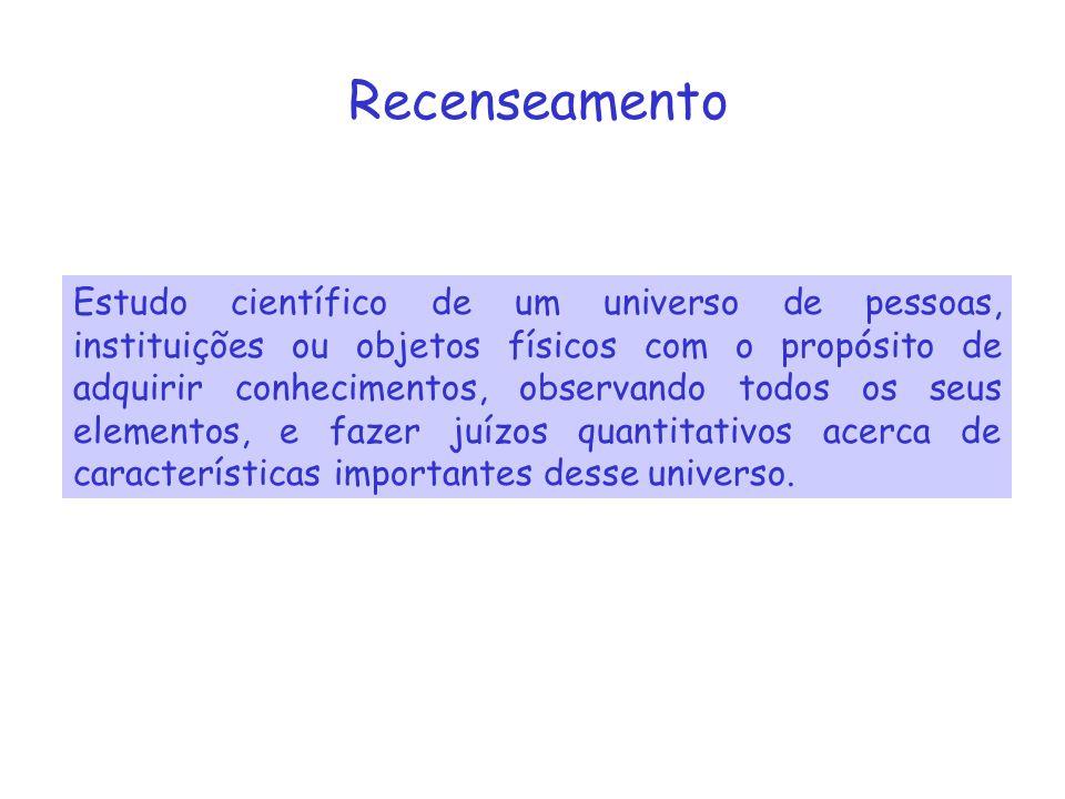 Recenseamento Estudo científico de um universo de pessoas, instituições ou objetos físicos com o propósito de adquirir conhecimentos, observando todos