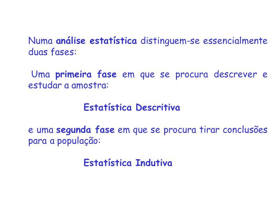 Numa análise estatística distinguem-se essencialmente duas fases: Uma primeira fase em que se procura descrever e estudar a amostra: Estatística Descr