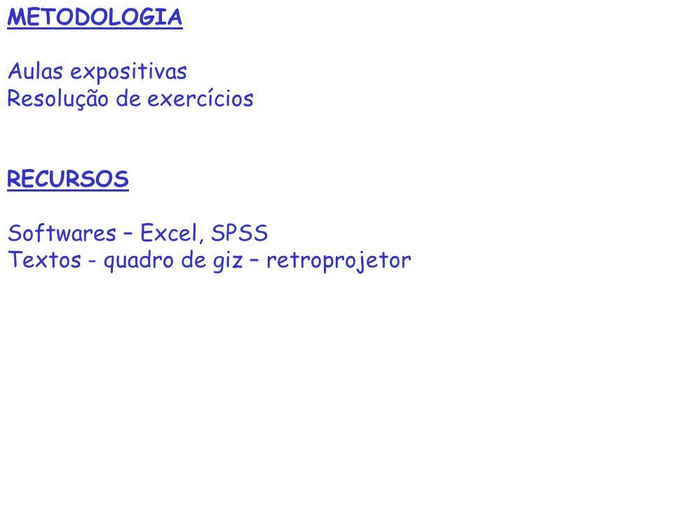 METODOLOGIA Aulas expositivas Resolução de exercícios RECURSOS Softwares – Excel, SPSS Textos quadro de giz – retroprojetor