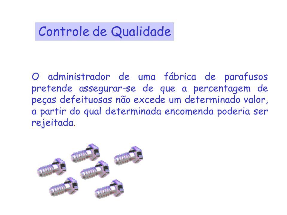 Controle de Qualidade O administrador de uma fábrica de parafusos pretende assegurar-se de que a percentagem de peças defeituosas não excede um determ
